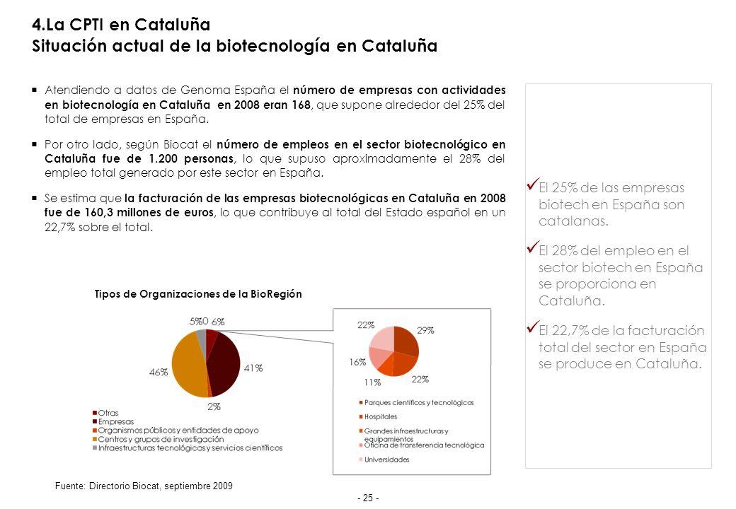 4.La CPTI en Cataluña Beneficios esperados