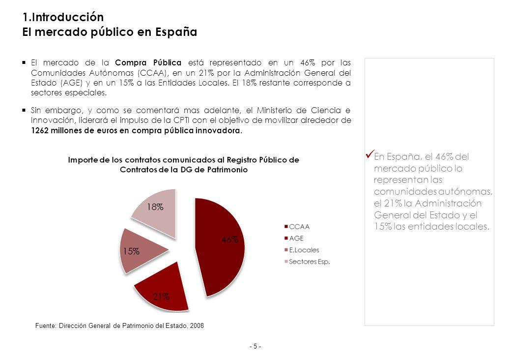 1.Introducción El mercado público en Cataluña