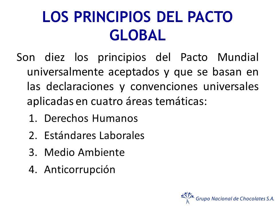 LOS PRINCIPIOS DEL PACTO GLOBAL