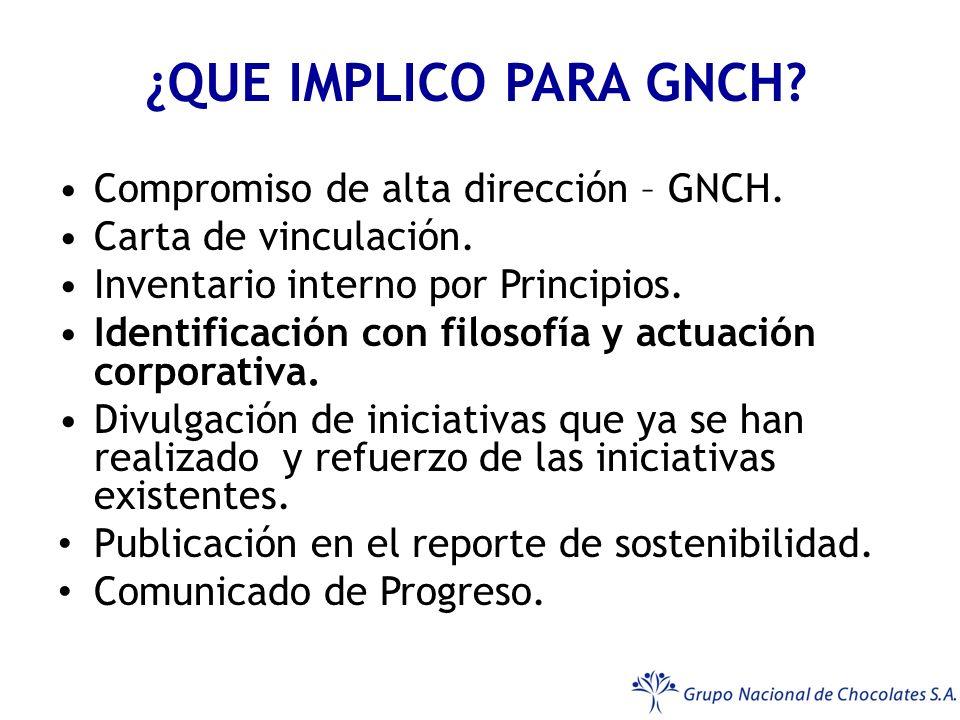 ¿QUE IMPLICO PARA GNCH Compromiso de alta dirección – GNCH.