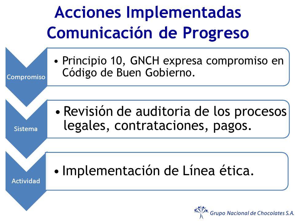 Acciones Implementadas Comunicación de Progreso