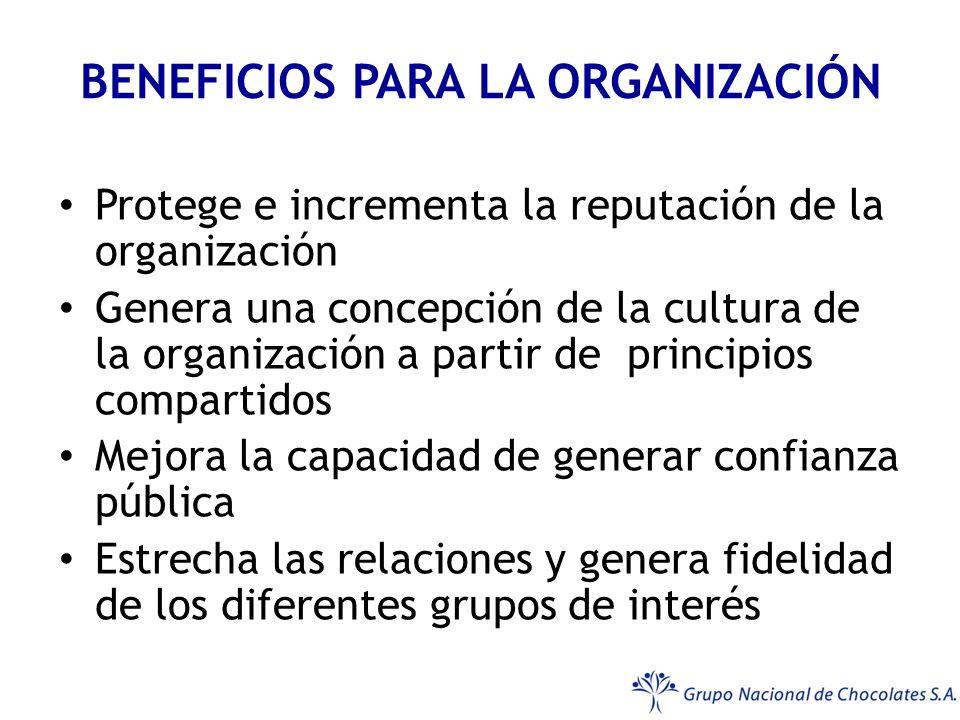 BENEFICIOS PARA LA ORGANIZACIÓN