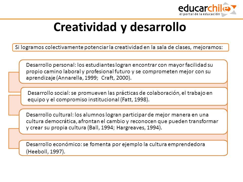 Creatividad y desarrollo