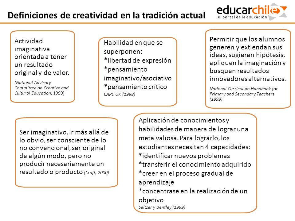 Definiciones de creatividad en la tradición actual