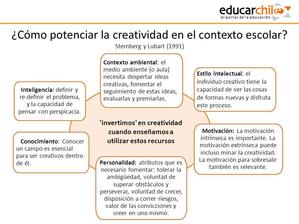 invertimos en creatividad utilizar estos recursos