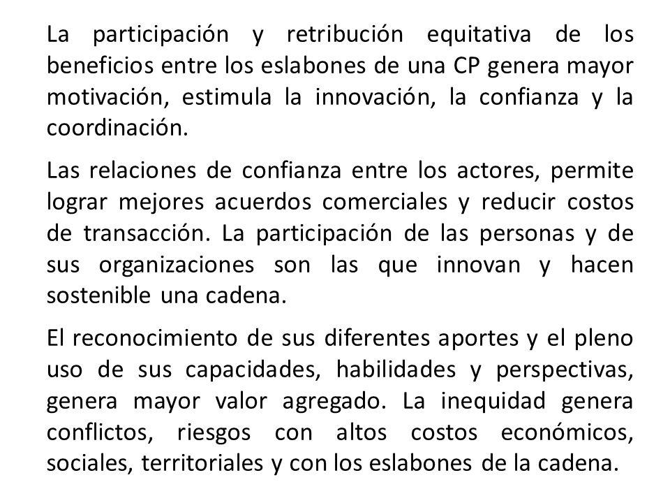 La participación y retribución equitativa de los beneficios entre los eslabones de una CP genera mayor motivación, estimula la innovación, la confianza y la coordinación.