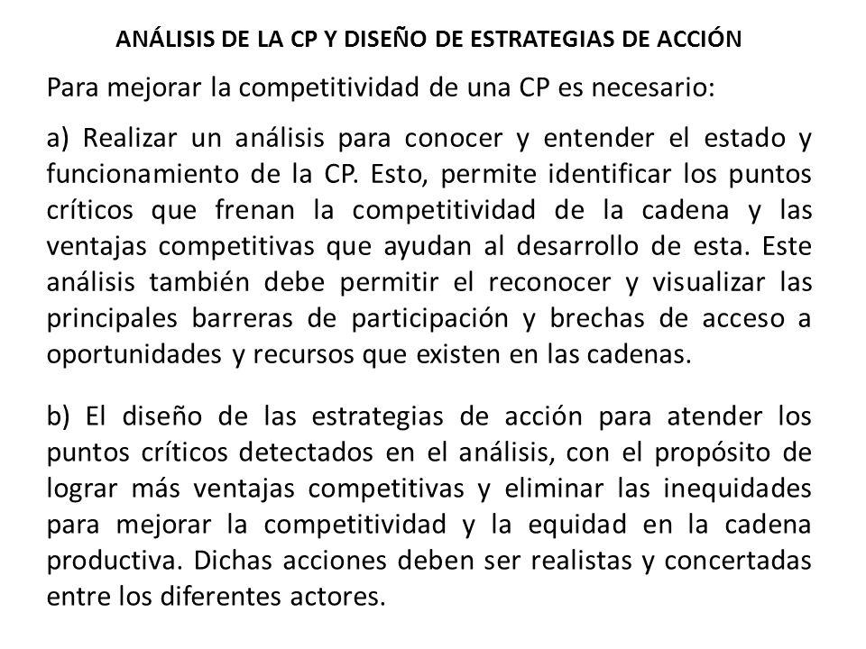 ANÁLISIS DE LA CP Y DISEÑO DE ESTRATEGIAS DE ACCIÓN