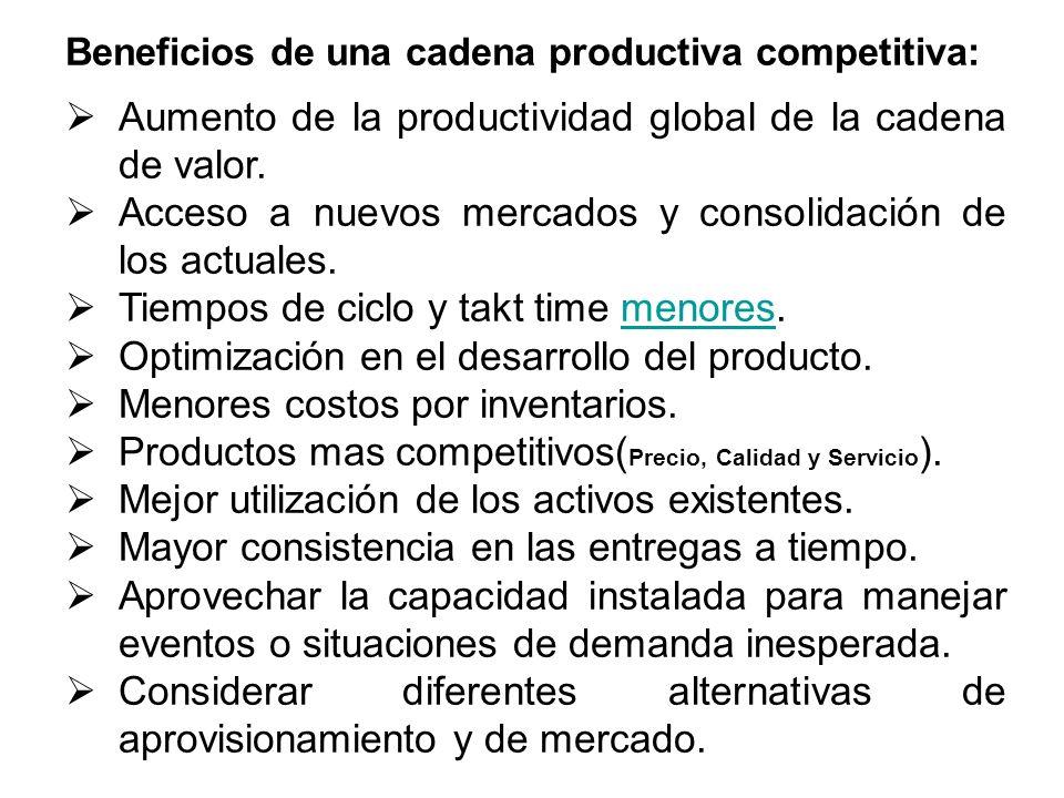 Aumento de la productividad global de la cadena de valor.