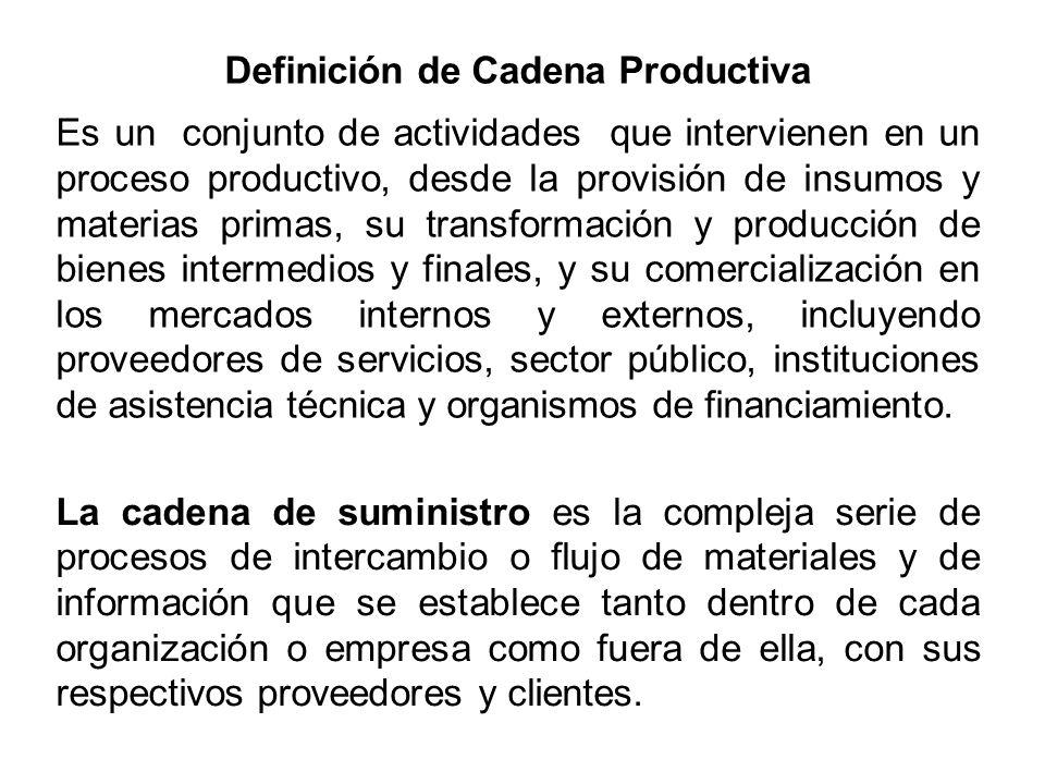Definición de Cadena Productiva