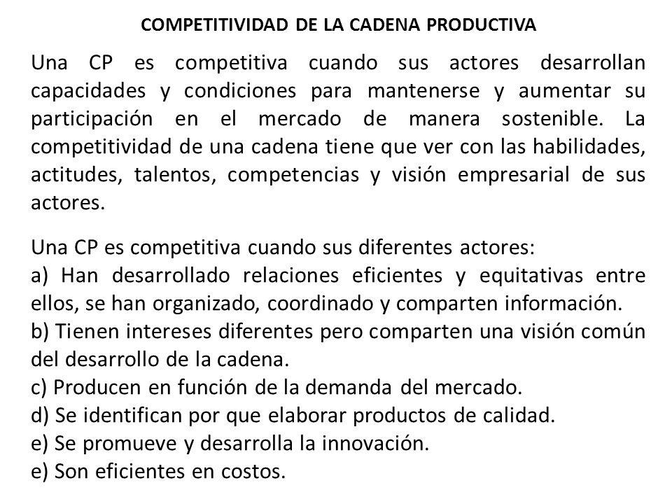 COMPETITIVIDAD DE LA CADENA PRODUCTIVA