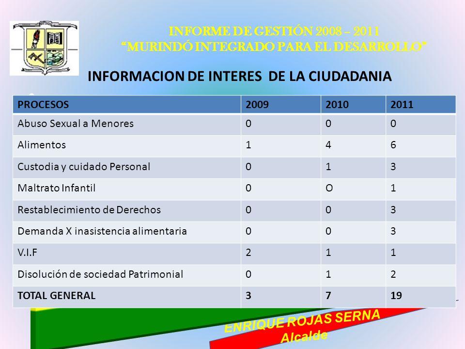 INFORMACION DE INTERES DE LA CIUDADANIA