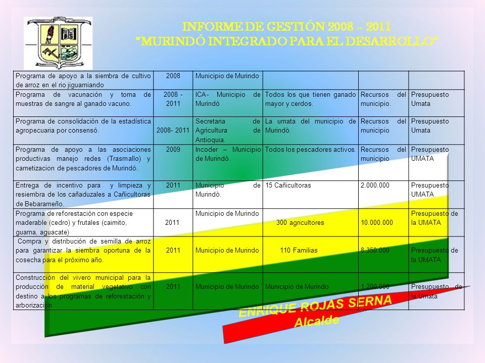 Programa de apoyo a la siembra de cultivo de arroz en el rio jiguamiando