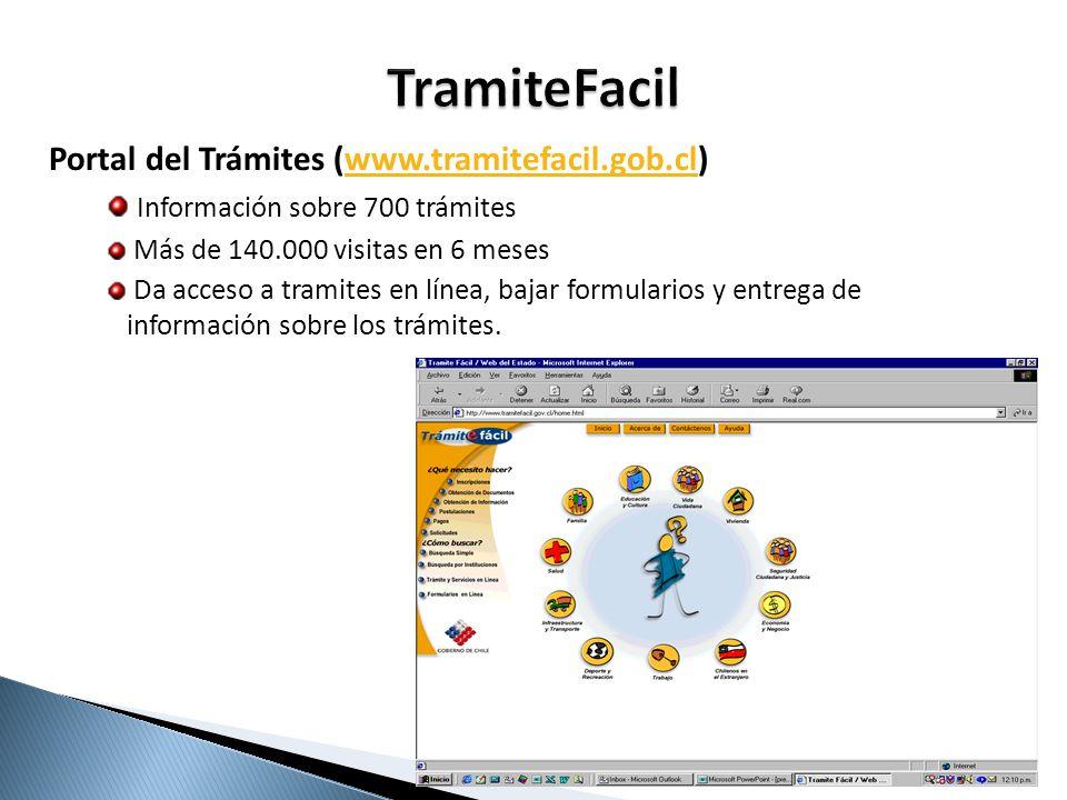 TramiteFacil Portal del Trámites (www.tramitefacil.gob.cl)