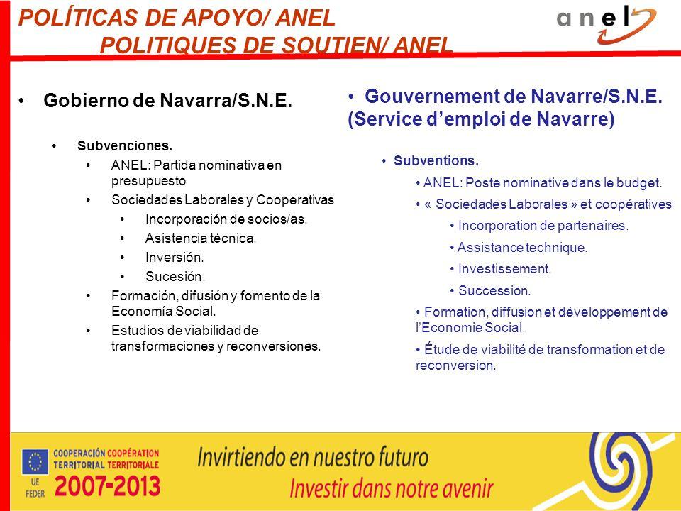 POLITIQUES DE SOUTIEN/ ANEL