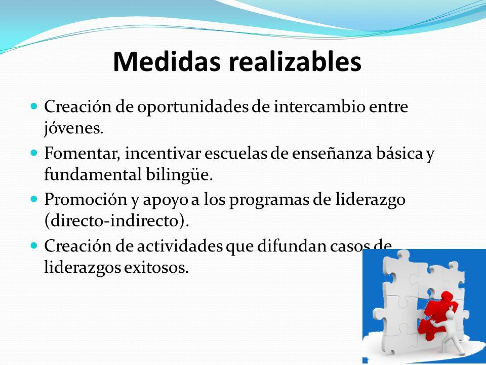 Medidas realizables Creación de oportunidades de intercambio entre jóvenes.