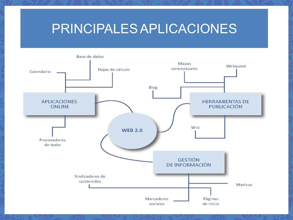 PRINCIPALES APLICACIONES