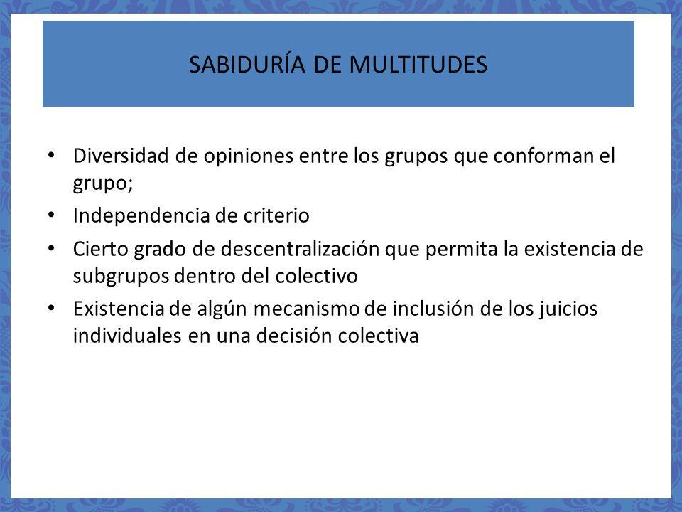 SABIDURÍA DE MULTITUDES