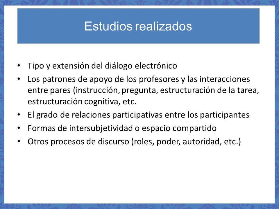 Estudios realizados Tipo y extensión del diálogo electrónico