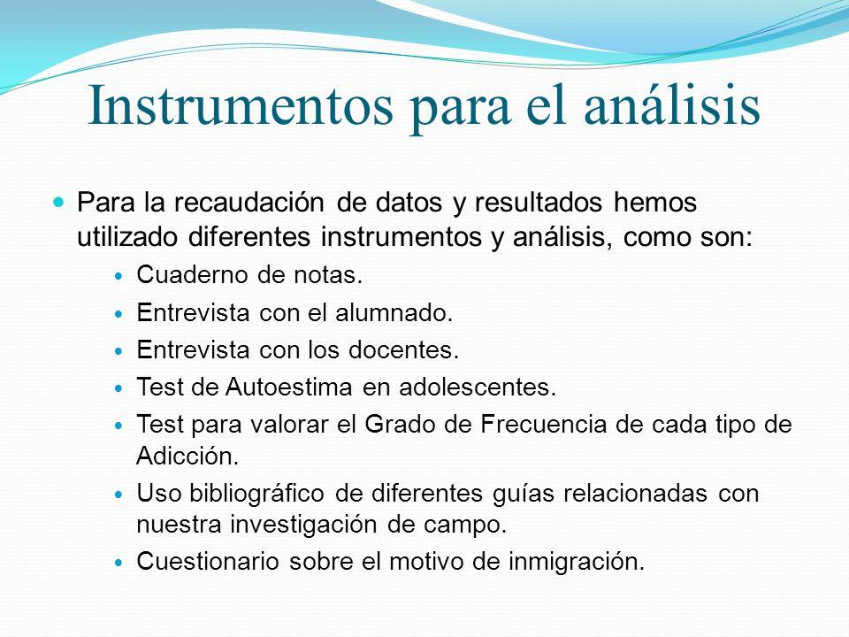 Instrumentos para el análisis