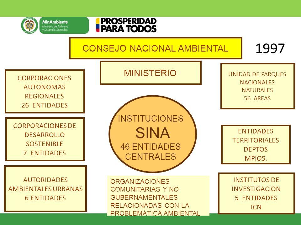 1997 SINA CONSEJO NACIONAL AMBIENTAL MINISTERIO INSTITUCIONES