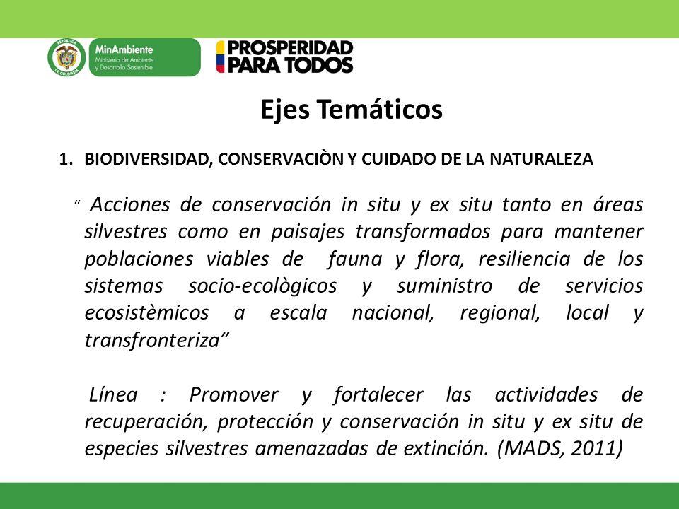 Ejes Temáticos BIODIVERSIDAD, CONSERVACIÒN Y CUIDADO DE LA NATURALEZA.