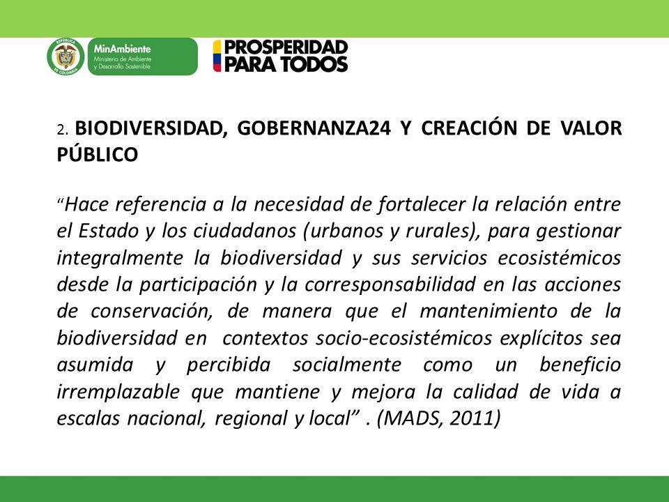 2. BIODIVERSIDAD, GOBERNANZA24 Y CREACIÓN DE VALOR PÚBLICO