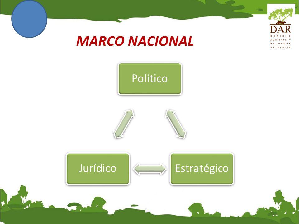 MARCO NACIONAL Político Estratégico Jurídico