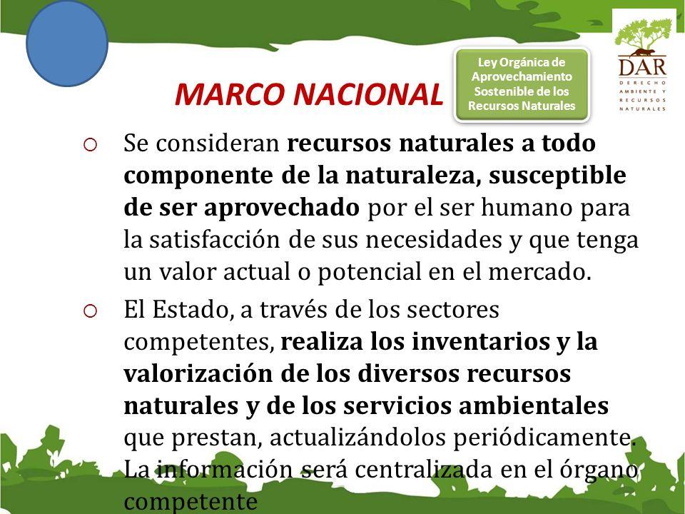Ley Orgánica de Aprovechamiento Sostenible de los Recursos Naturales