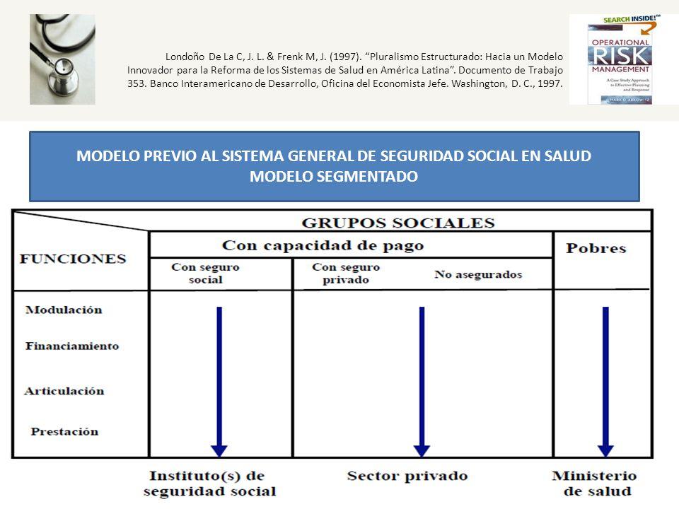 MODELO PREVIO AL SISTEMA GENERAL DE SEGURIDAD SOCIAL EN SALUD