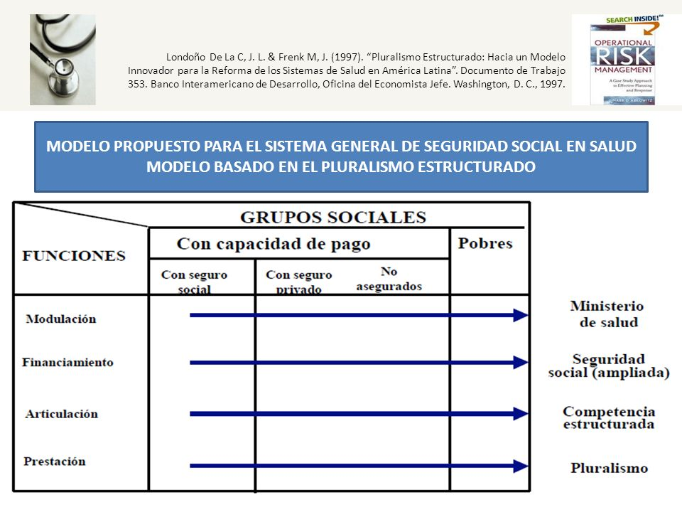 MODELO PROPUESTO PARA EL SISTEMA GENERAL DE SEGURIDAD SOCIAL EN SALUD