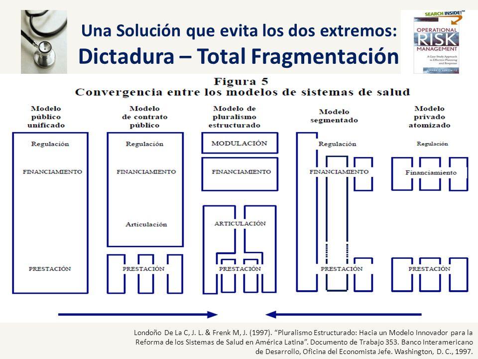 Una Solución que evita los dos extremos: Dictadura – Total Fragmentación