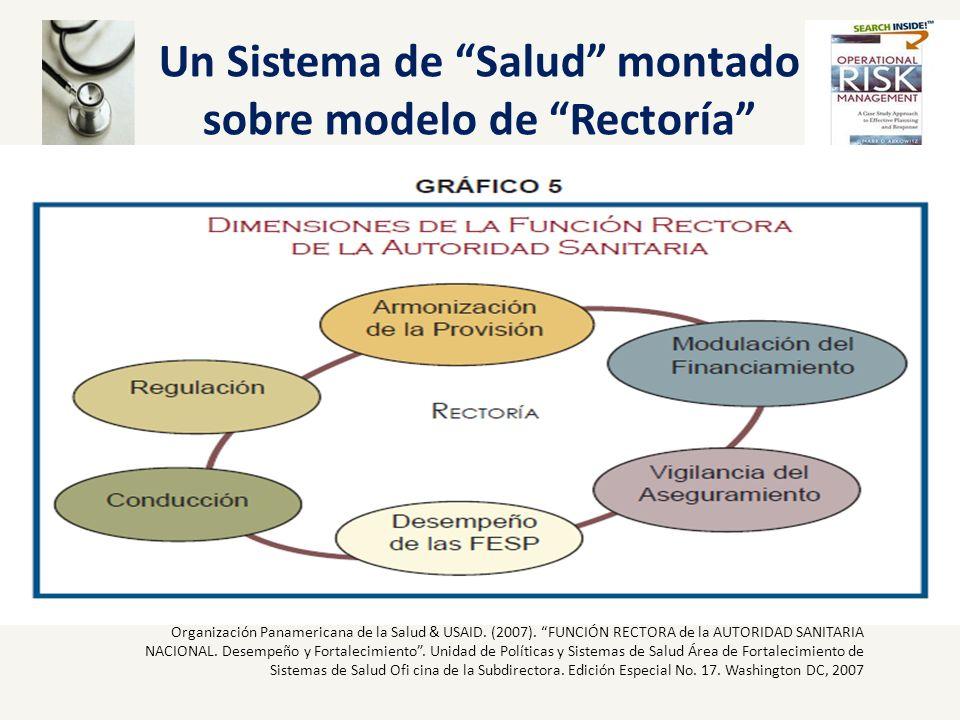 Un Sistema de Salud montado sobre modelo de Rectoría