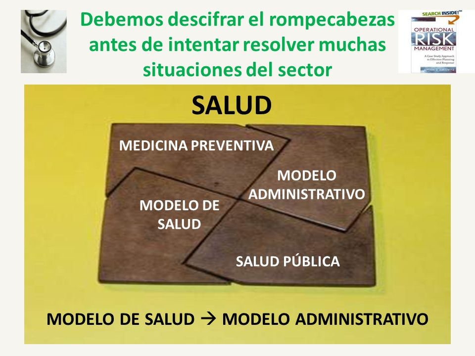 MODELO ADMINISTRATIVO MODELO DE SALUD  MODELO ADMINISTRATIVO