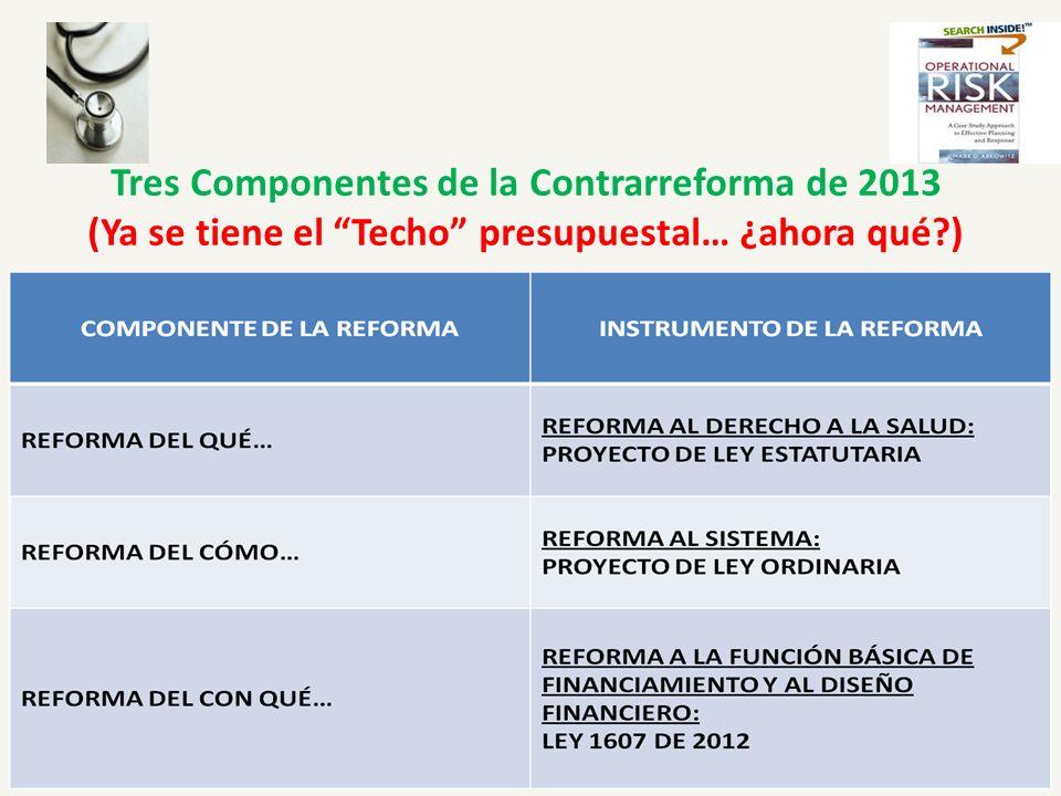 Tres Componentes de la Contrarreforma de 2013 (Ya se tiene el Techo presupuestal… ¿ahora qué )