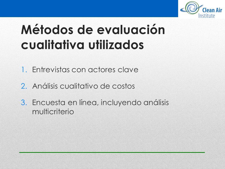 Métodos de evaluación cualitativa utilizados