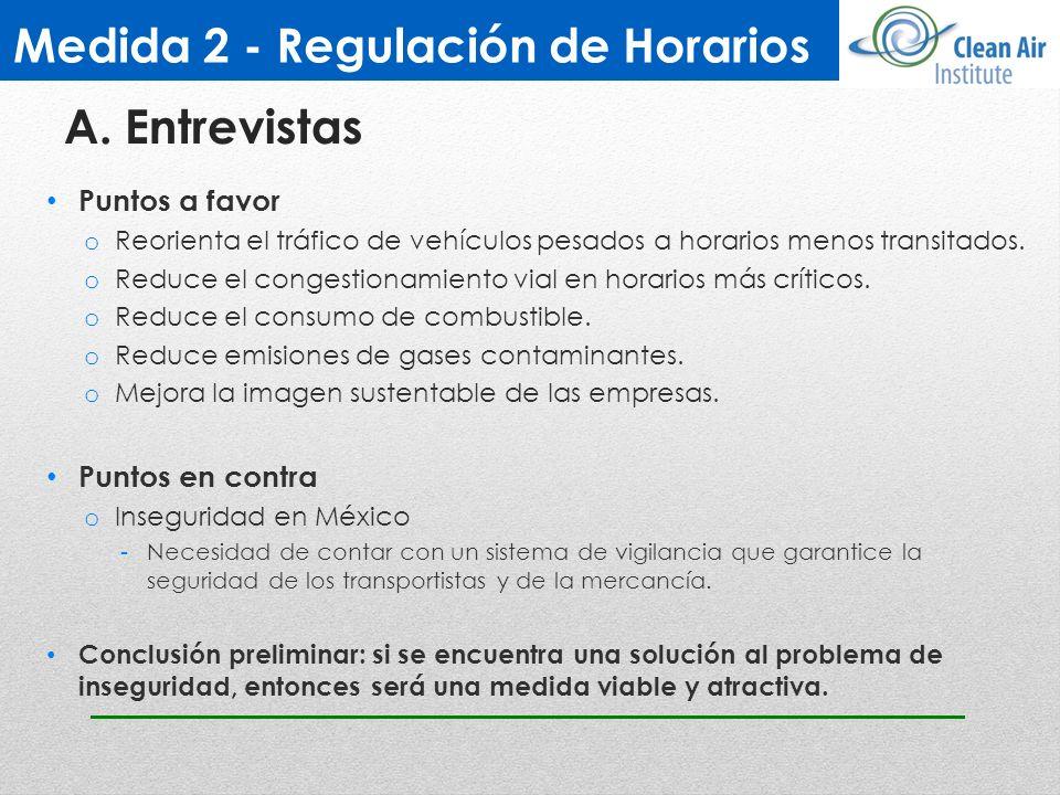 Medida 2 - Regulación de Horarios