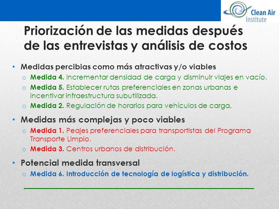 Priorización de las medidas después de las entrevistas y análisis de costos