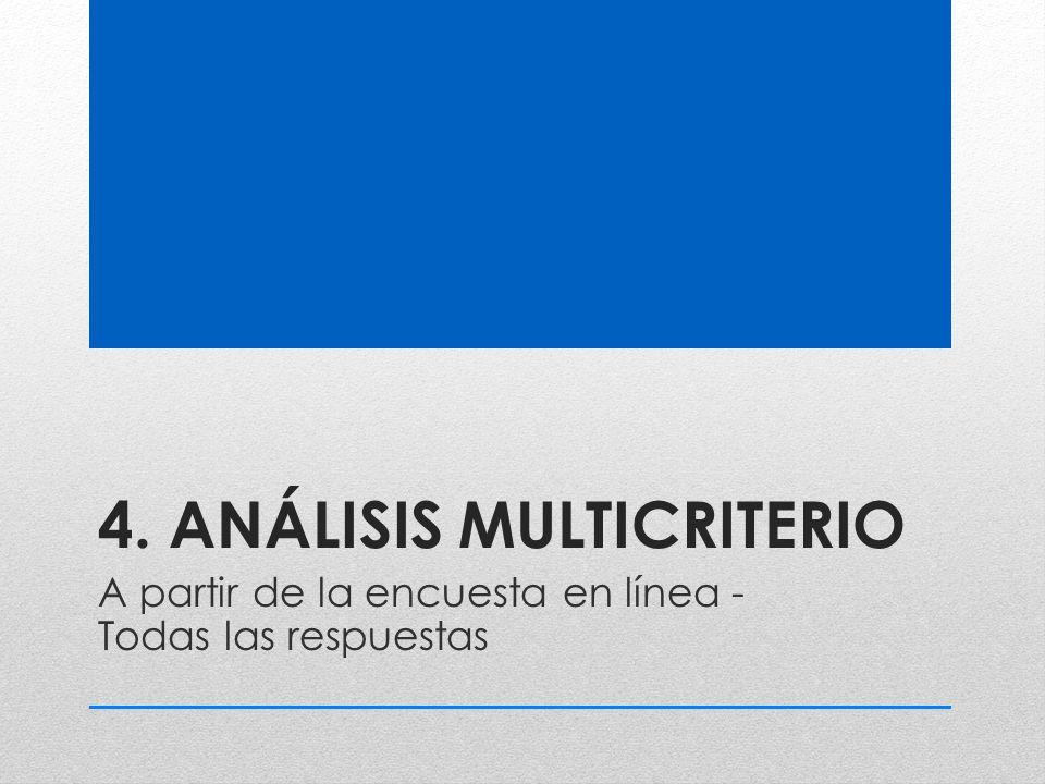 4. Análisis multicriterio