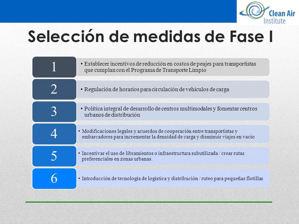 Selección de medidas de Fase I