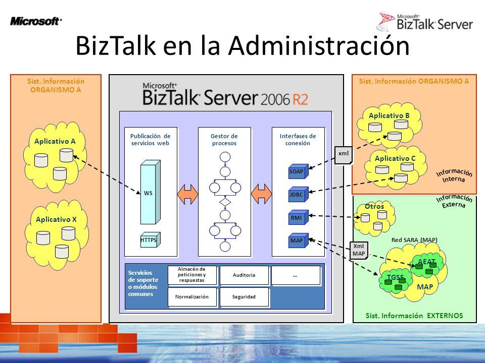 BizTalk en la Administración