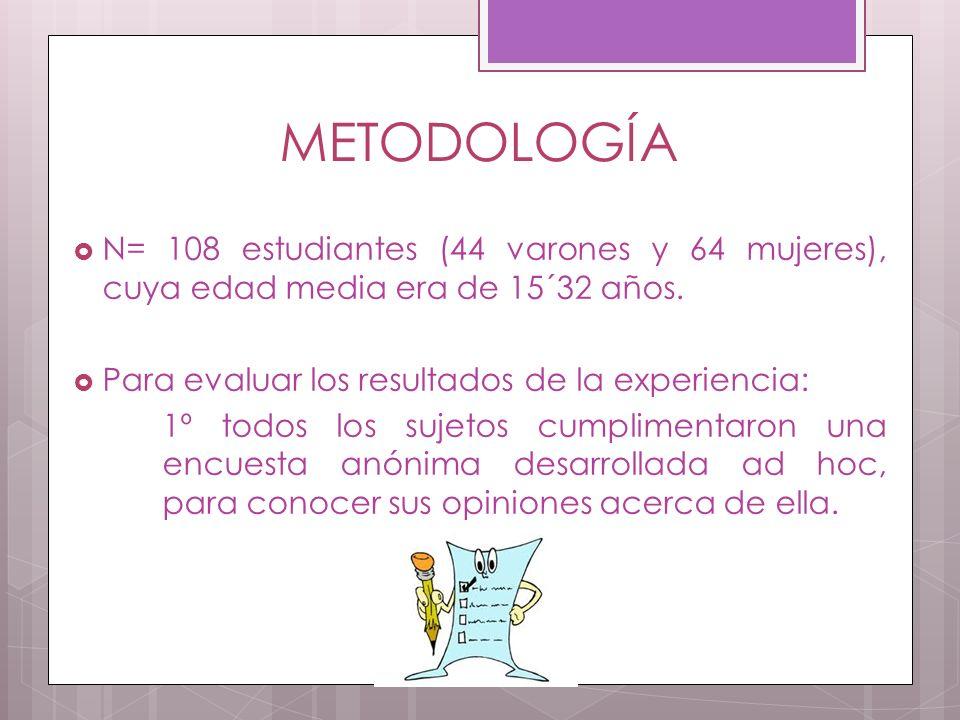 METODOLOGÍA N= 108 estudiantes (44 varones y 64 mujeres), cuya edad media era de 15´32 años. Para evaluar los resultados de la experiencia: