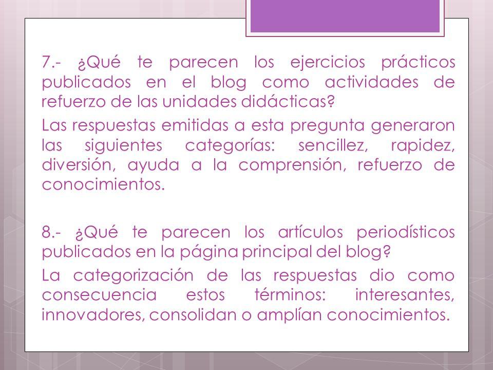 7.- ¿Qué te parecen los ejercicios prácticos publicados en el blog como actividades de refuerzo de las unidades didácticas.