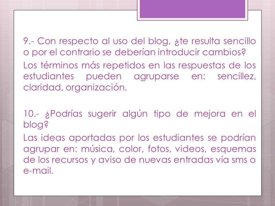 9.- Con respecto al uso del blog, ¿te resulta sencillo o por el contrario se deberían introducir cambios.