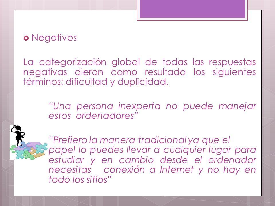Negativos La categorización global de todas las respuestas negativas dieron como resultado los siguientes términos: dificultad y duplicidad.