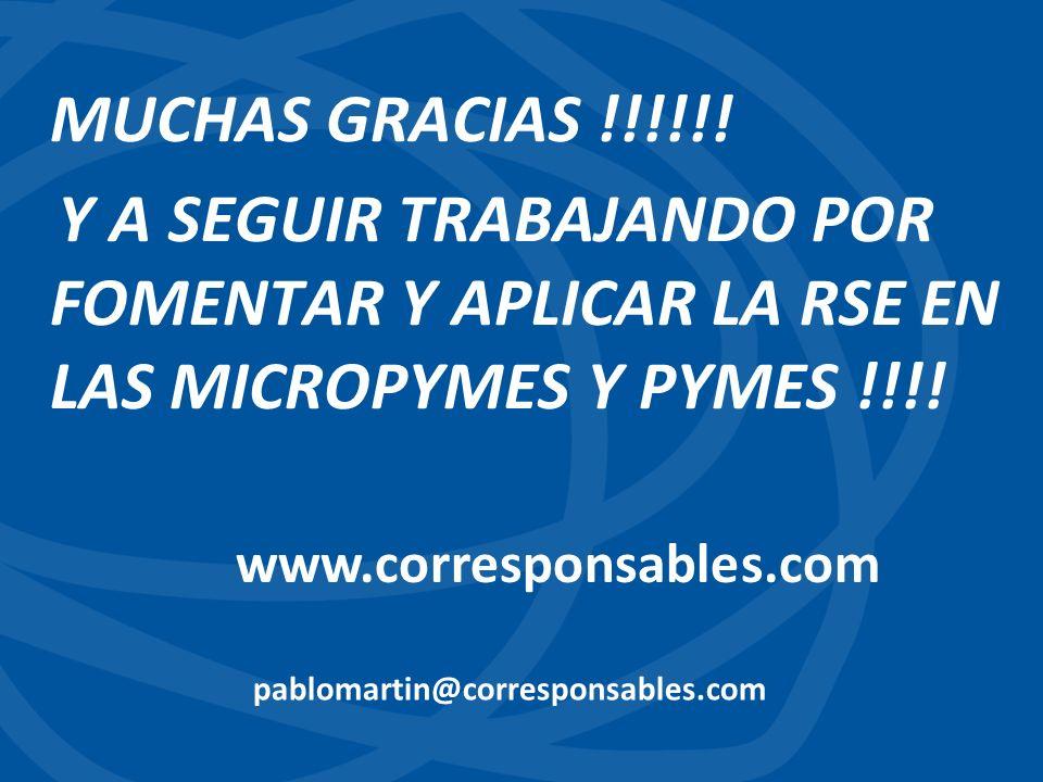 MUCHAS GRACIAS !!!!!! Y A SEGUIR TRABAJANDO POR FOMENTAR Y APLICAR LA RSE EN LAS MICROPYMES Y PYMES !!!!