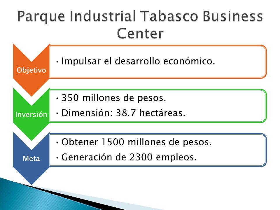 Parque Industrial Tabasco Business Center
