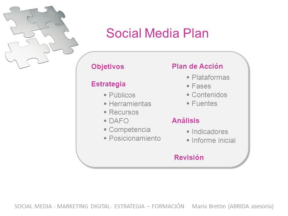 Social Media Plan Objetivos Estrategia Públicos Herramientas Recursos