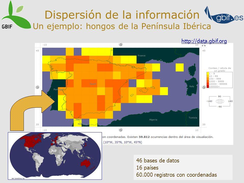 Dispersión de la información Un ejemplo: hongos de la Península Ibérica