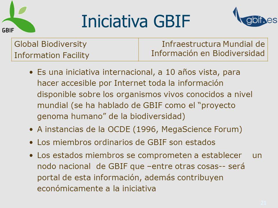 Iniciativa GBIF Global Biodiversity Information Facility