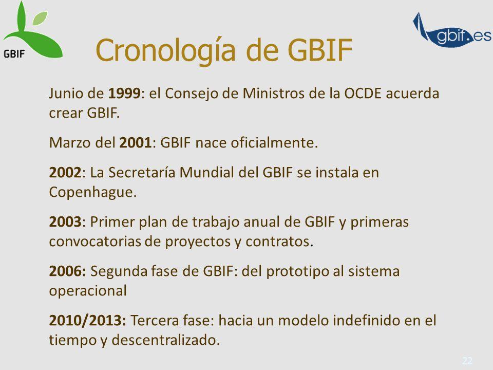 Cronología de GBIF Junio de 1999: el Consejo de Ministros de la OCDE acuerda crear GBIF. Marzo del 2001: GBIF nace oficialmente.